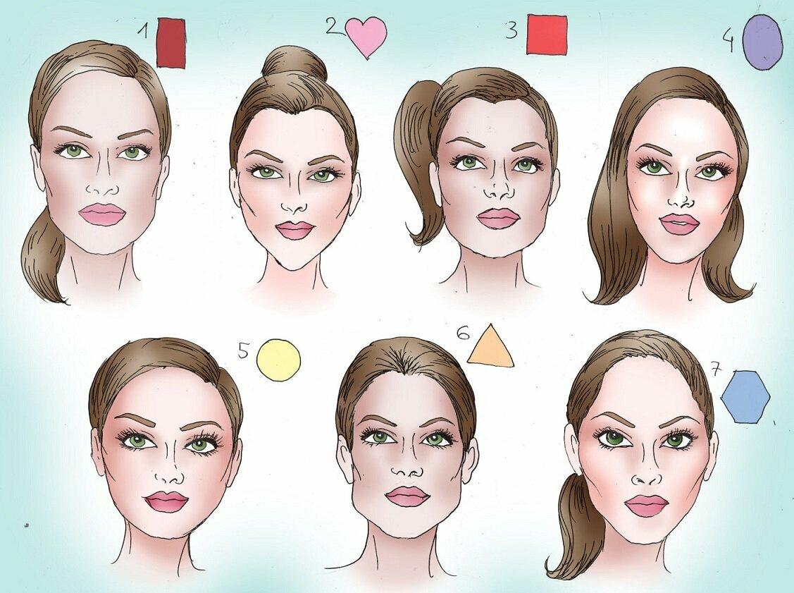 Read more about the article Как подобрать правильную форму бровей